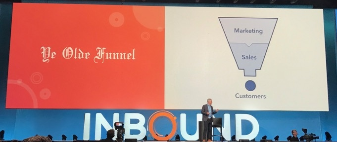 Old funnel | inbound18