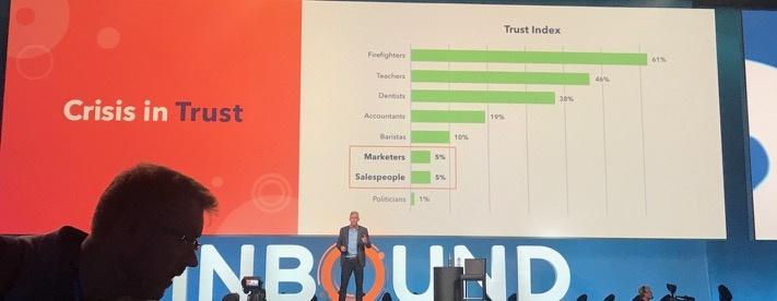 Crisis in trust | inbound18