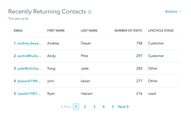 Most recent returning contacts.png