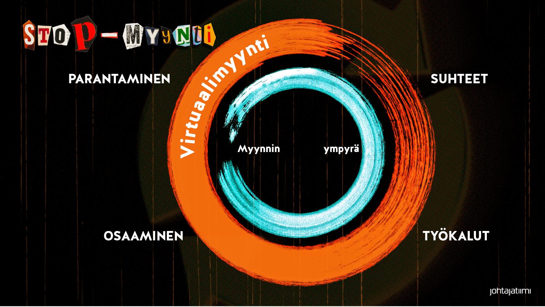 STOP-myynti-01-1