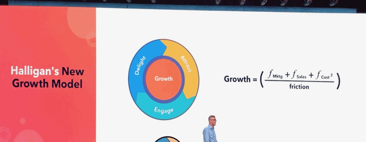 Halligan's new growth model | inbound18