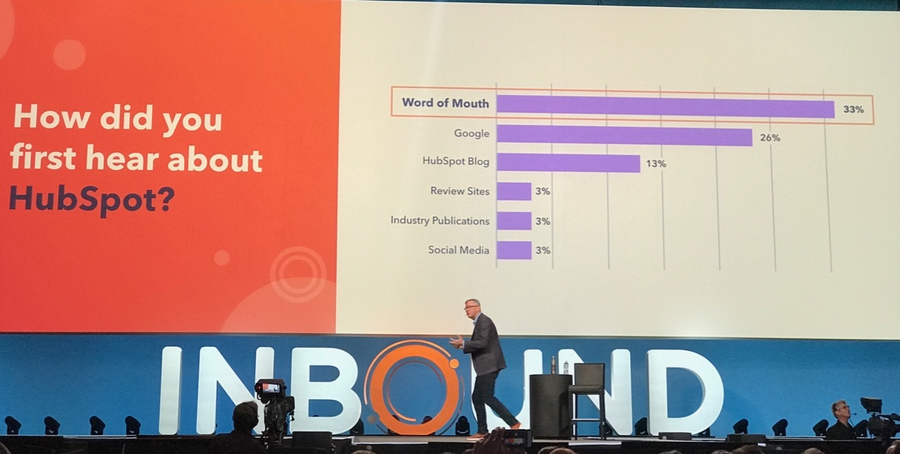 How did you first hear about HubSpot | inbound18