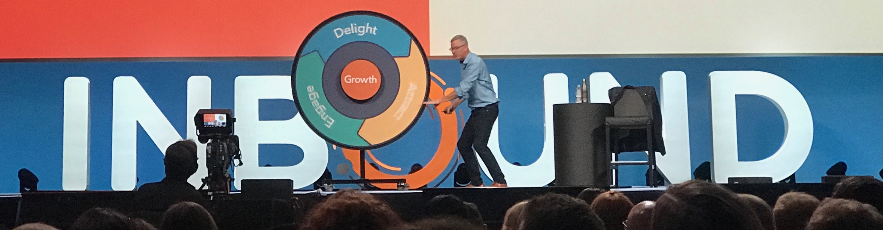 Flywheel  | inbound18