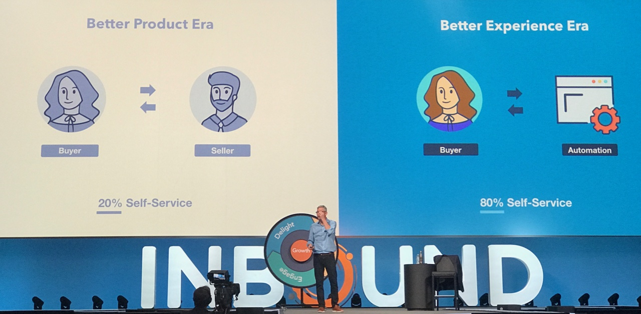 Better product  | inbound18
