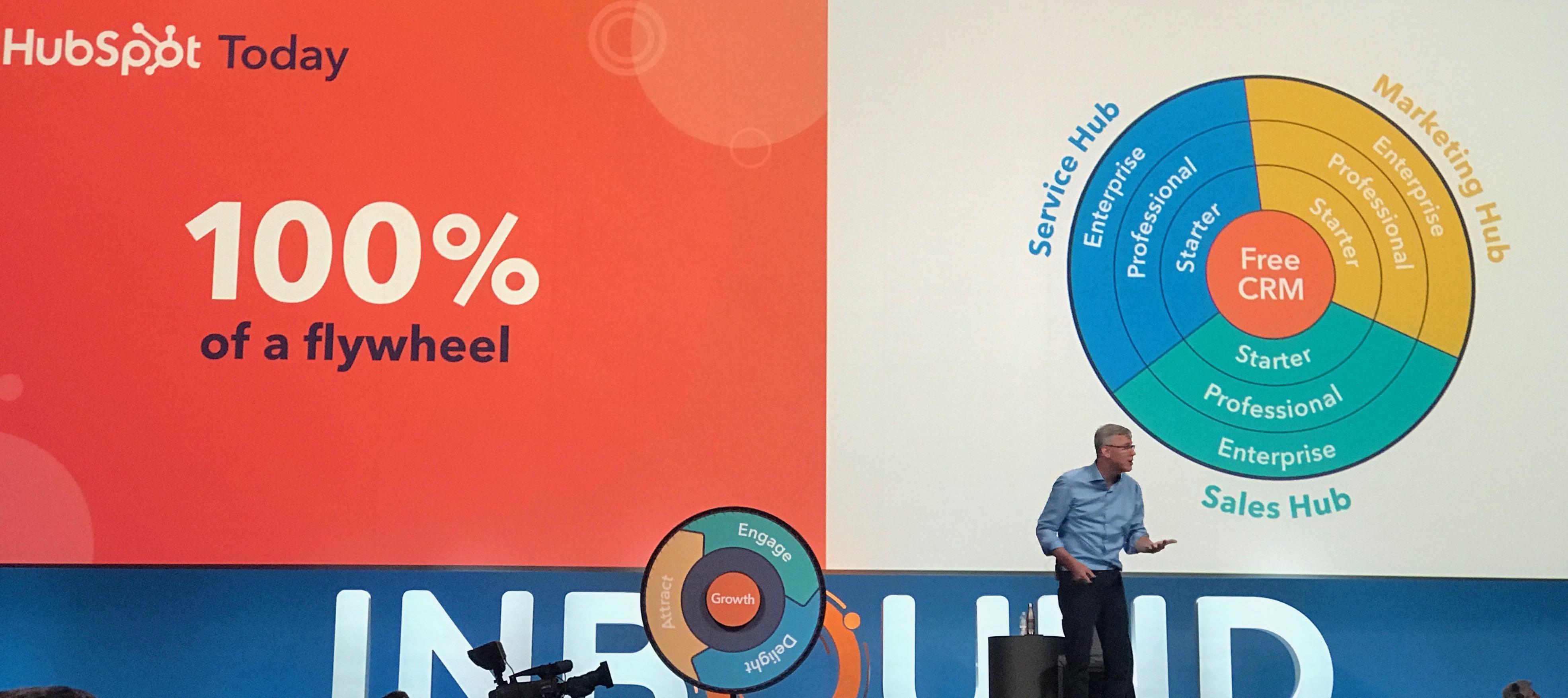 100% Flywheel